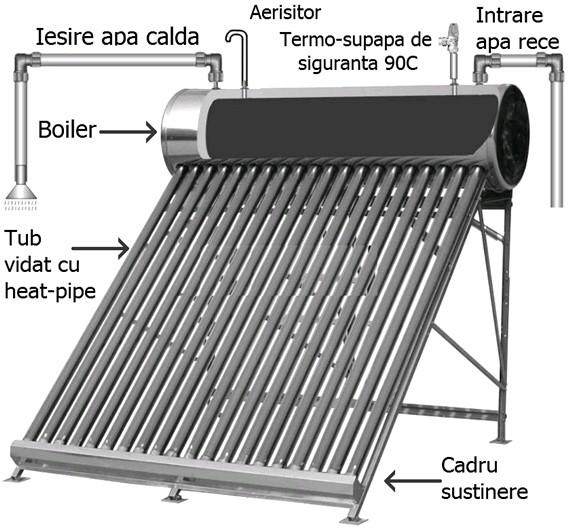 Schema de montaj panou solar presurizat cu boiler INOX