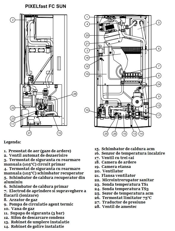 Centrala termica pe gaz in condensatie ARCA PIXELFAST SUN - componente principale