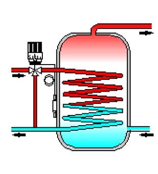 Schema de montaj pentru robinet termostatat cu 3 cai pentru boiler de apa calda