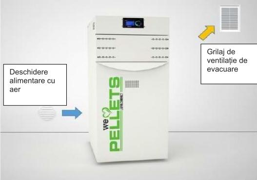 Centrala termica pe peleti LIDYA COMPACT 25 kW - priza de aer si gura de ventilatie
