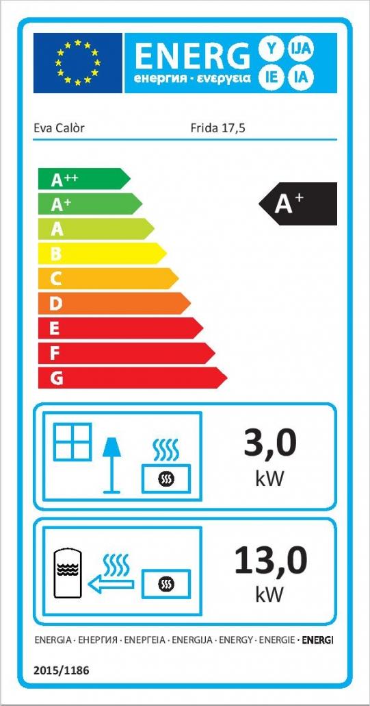Termoseminee pe peleti FRIDA 17.5 kW -  eticheta energetica