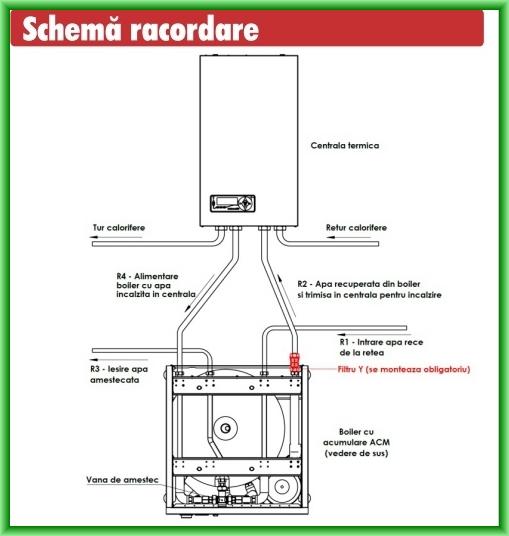 Boiler de apa calda cu acumulare din otel inoxidabil Motan tip BA120L-V1 - schema de racordare