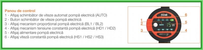 Pompa de circulatie electronica cu eficienta ridicata FERROLI LPA 25-6/180 - panou de control