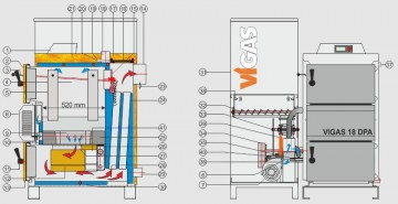 Poza Centrala termica combi pe lemn cu gazeificare si pe peleti VIGAS 18 DPA 24/18 kW sectiune