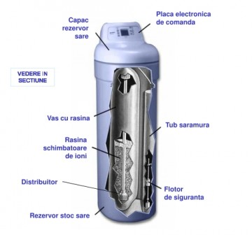 Poza Dedurizator EcoWater GALAXY VDR - vedere in sectiune