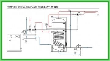Poza Schema de montaj boiler termoelectric din inox cu o serpentina CORDIVARI BOLLY 1 ST XB