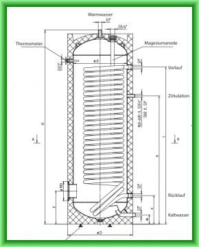 Poza Boiler pentru preparare apa calda cu acumulare AUSTRIA EMAIL tip HR - desen tehnic