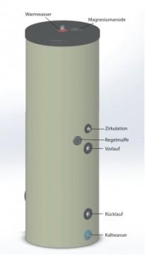 poza Boiler pentru preparare apa calda cu o serpentina AUSTRIA EMAIL HT 160 ERM