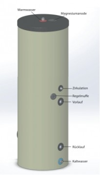 poza Boiler pentru preparare apa calda cu o serpentina AUSTRIA EMAIL HT 400 ERM