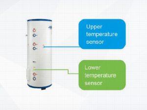 Poza Pompa de caldura monobloc monofazata GREE Versati III - pozitionare senzori de temperatura pentru boilerul acm
