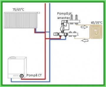 Poza Grup de amestec pentru incalzire in pardoseala - exemplu de montaj intr-o instalatie de incalzire mixta, radiatoare-pardoseala