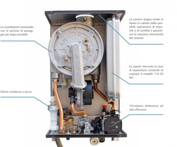 Poza Centrala termica pe gaz in condensatie combi ARCA PIXEL MX PN - vedere interioara