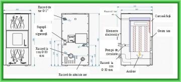 Poza Termosemineu pe peleti DOMINUS TS - schema cu elementele componente